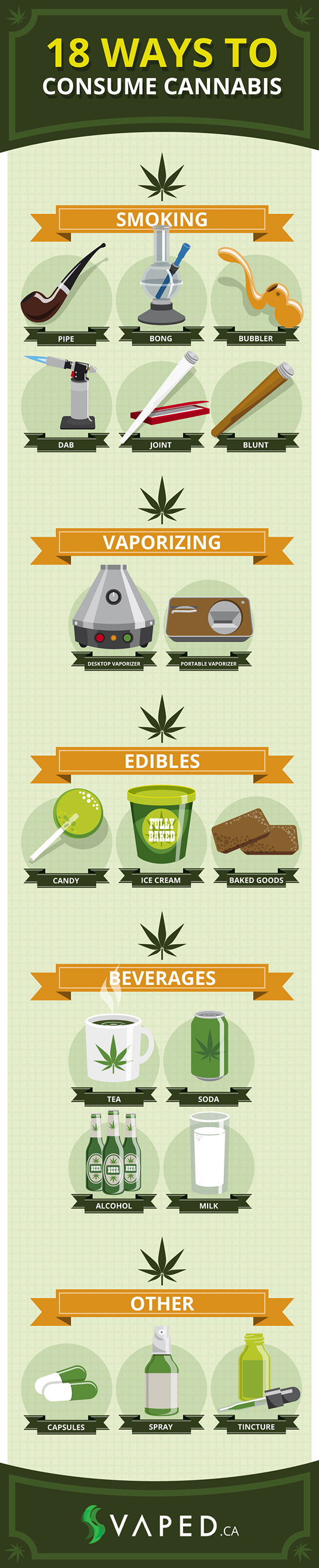 18 Ways To Consume Cannabis by Vaped.ca