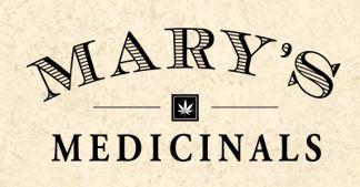 Transdermal Cannabinoid Delivery