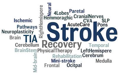 Stroke Recovery and Medical Marijuana