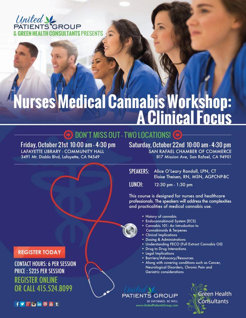 Nurses Cannabis Workshop