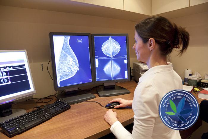 Breast Cancer Risk and Medical Marijuana
