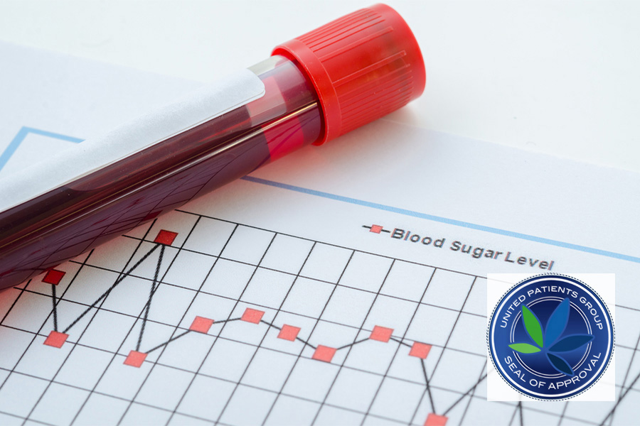 Hypoglycemia and Marijuana Information: Treat Hypoglycemia With Cannabis