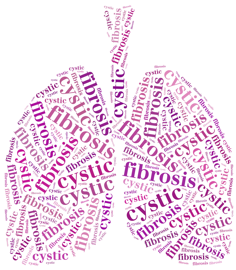 Cystic Fibrosis and Marijuana Information: Treat Cystic Fibrosis With Cannabis